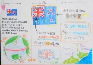 NZの地理について調べました