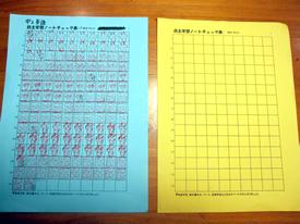 自主学習ノートチェック表