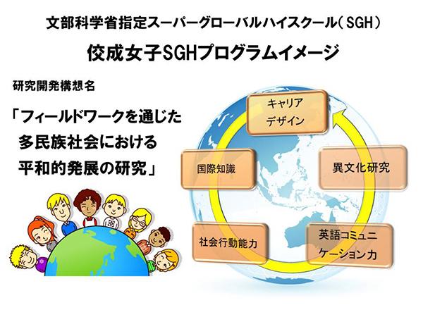 グローバルリーダー育成プログラム