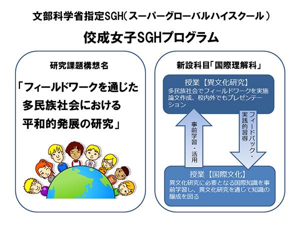 佼成女子SGHプログラム