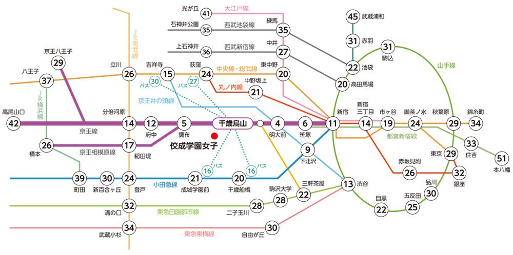 使用路線図・目安時間の沿線マップ