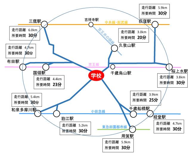 自転車通学の目安距離と時間マップ